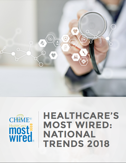 CHIME HealthCare Most Wired National Trends Report Clearwater Cyber Risk
